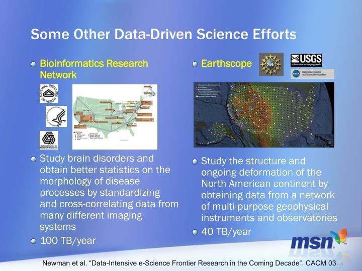 Bioinformatics Research Network