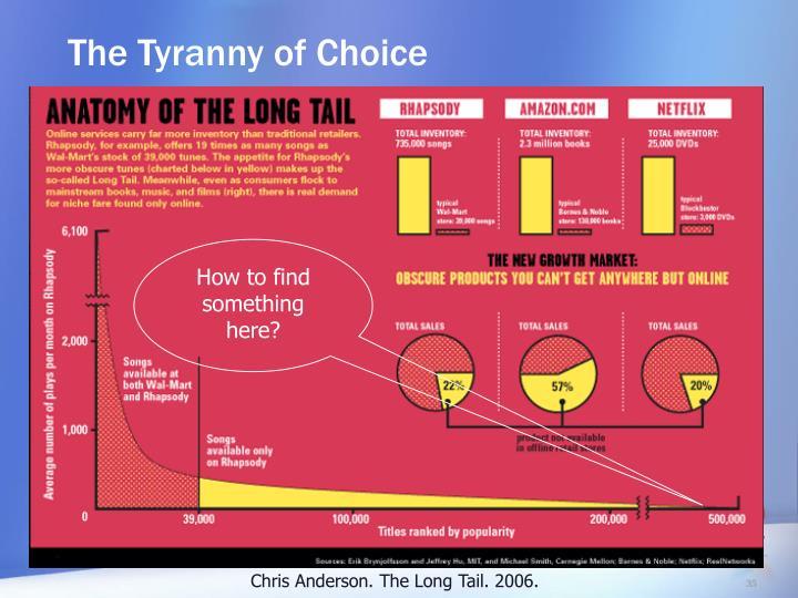 The Tyranny of Choice