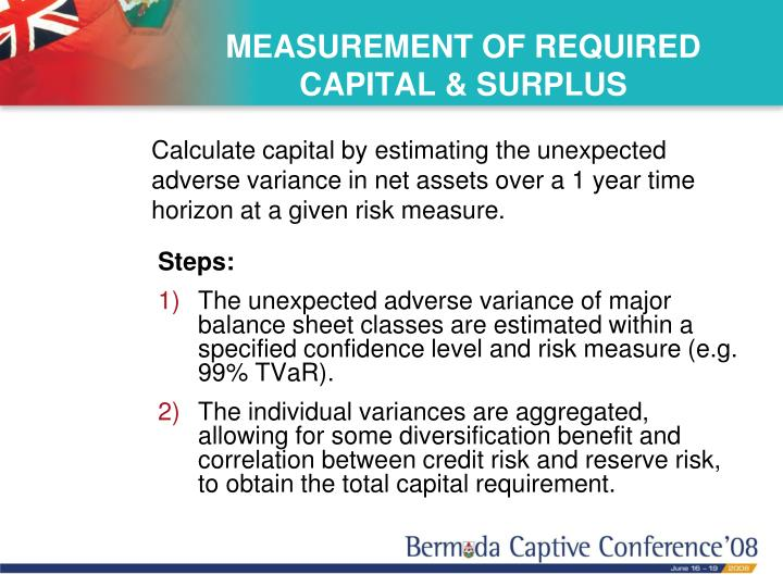 MEASUREMENT OF REQUIRED CAPITAL & SURPLUS