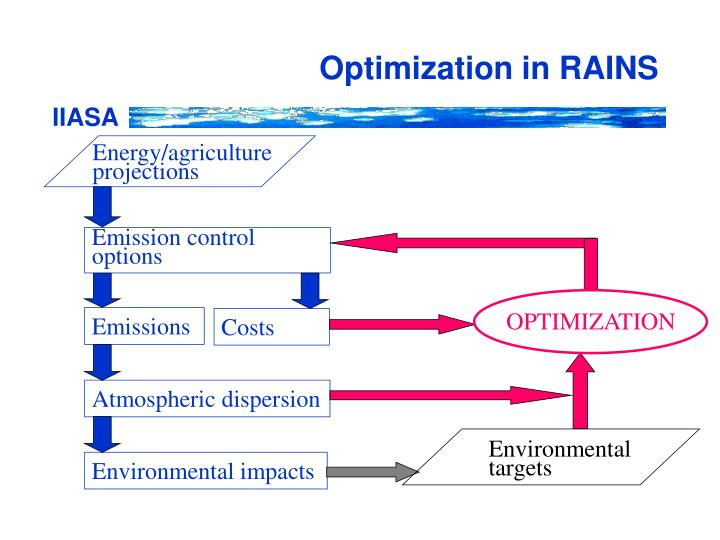 Optimization in RAINS