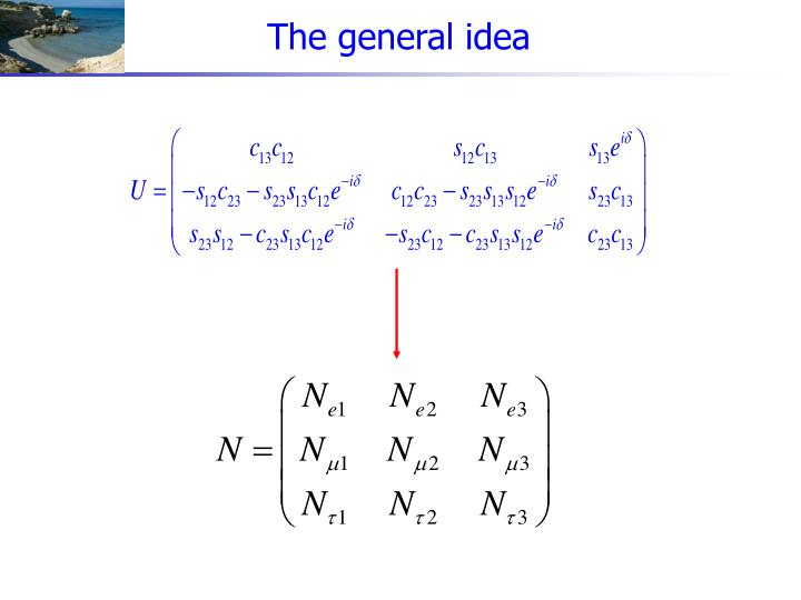 The general idea