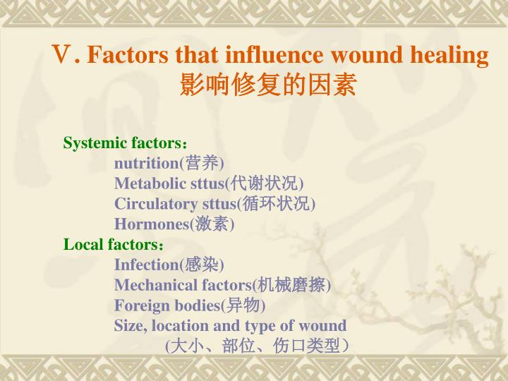 Ⅴ. Factors that influence wound healing