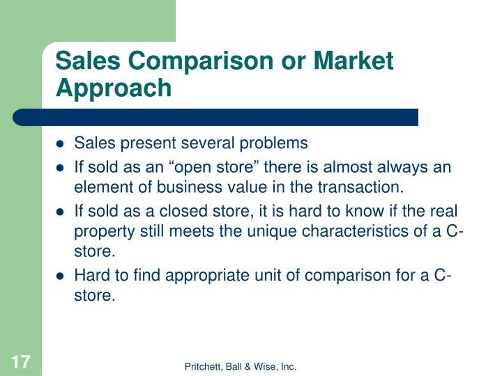 Sales Comparison or Market Approach