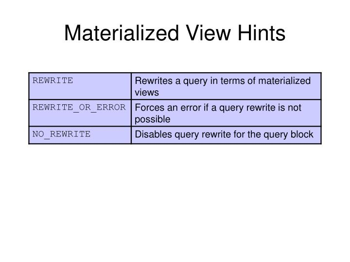 Materialized View Hints