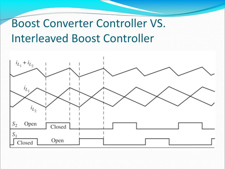 Boost Converter Controller VS. Interleaved Boost Controller