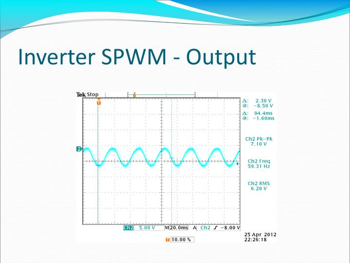 Inverter SPWM - Output