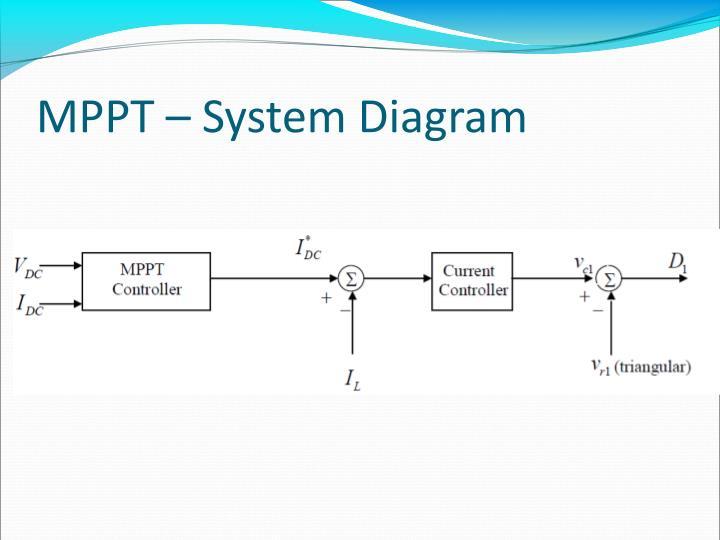 MPPT – System Diagram