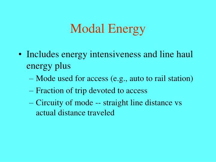Modal Energy