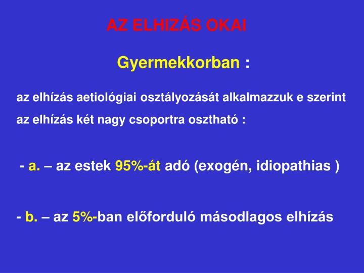 AZ ELHIZÁS OKAI