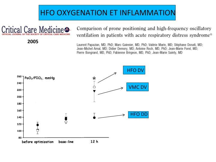 HFO OXYGENATION ET INFLAMMATION
