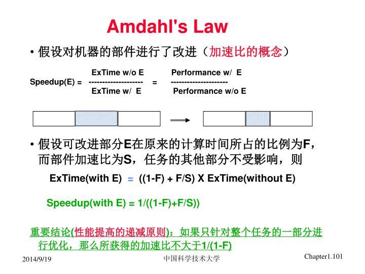 Amdahl's Law