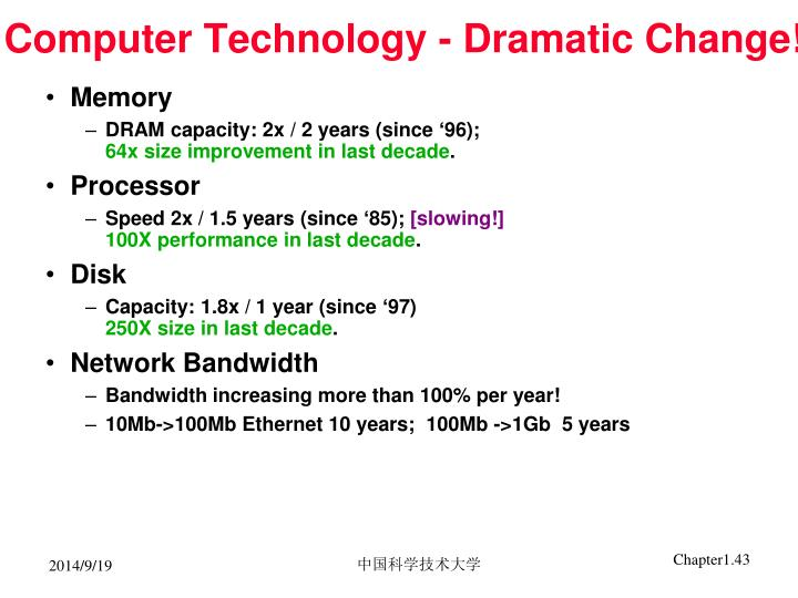 Computer Technology - Dramatic Change!