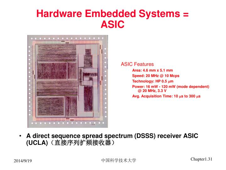 Hardware Embedded Systems = ASIC