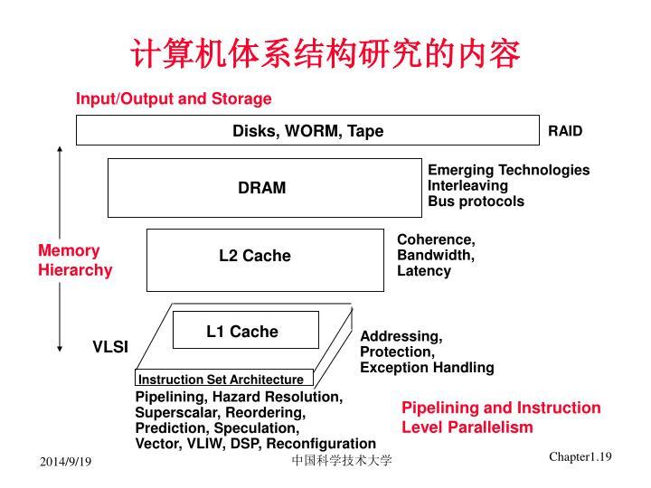 计算机体系结构研究的内容