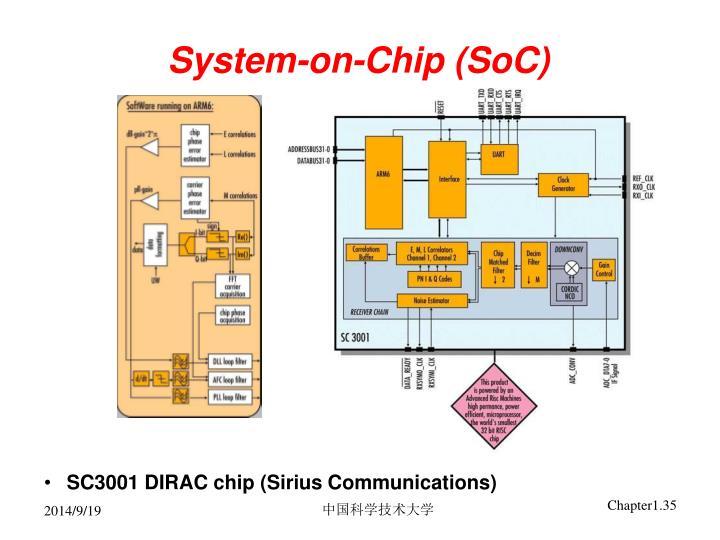 System-on-Chip (SoC)