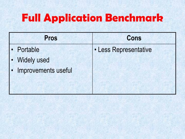 Full Application Benchmark