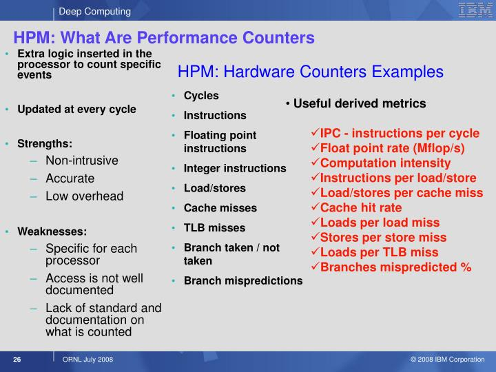 HPM: What Are Performance Counters