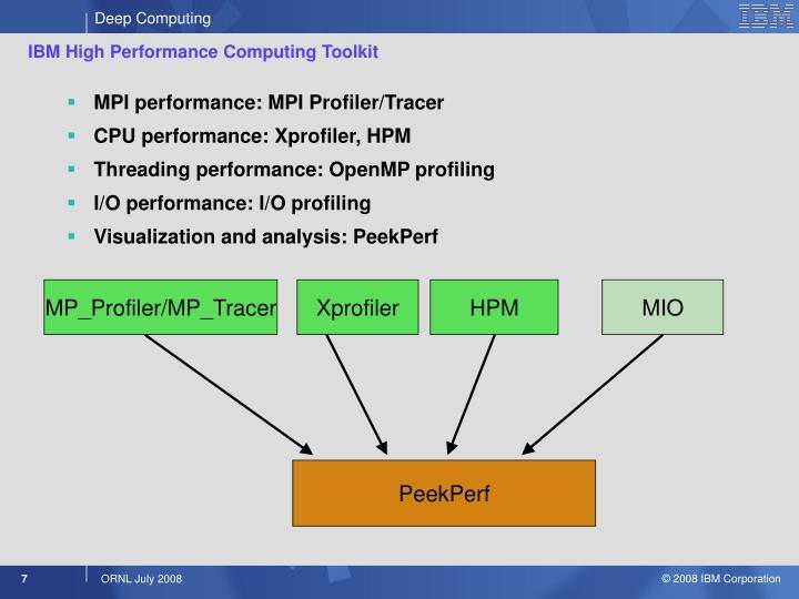 IBM High Performance Computing Toolkit