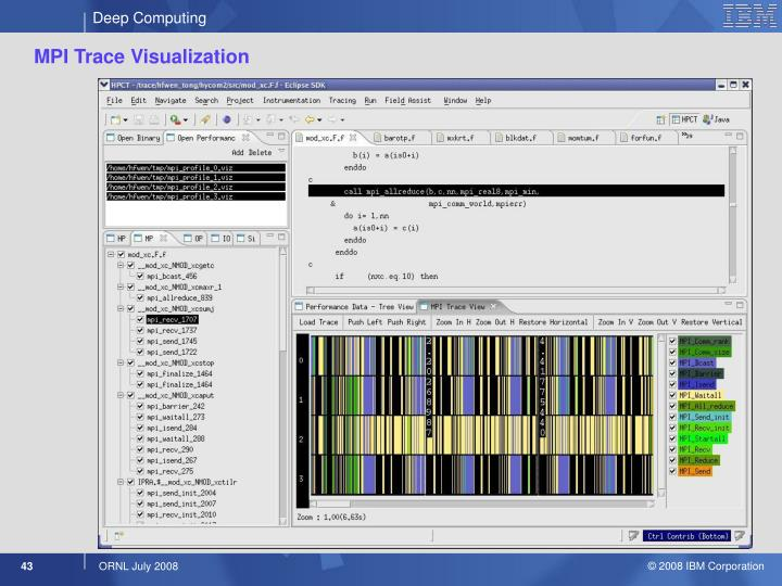 MPI Trace Visualization