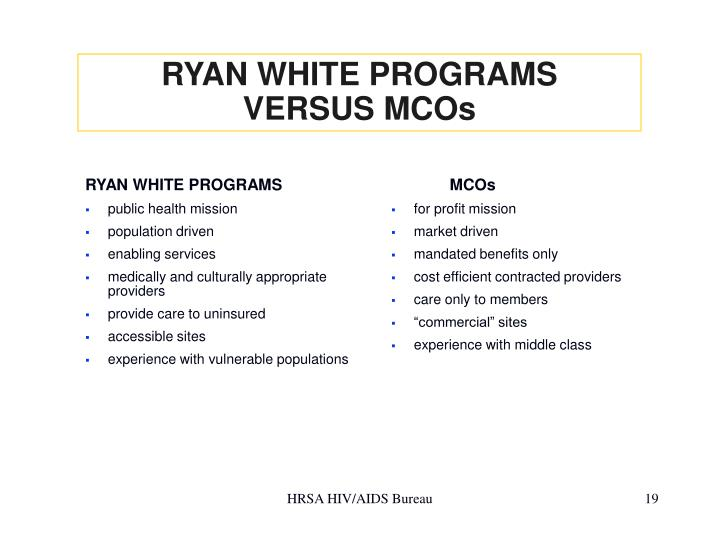 RYAN WHITE PROGRAMS