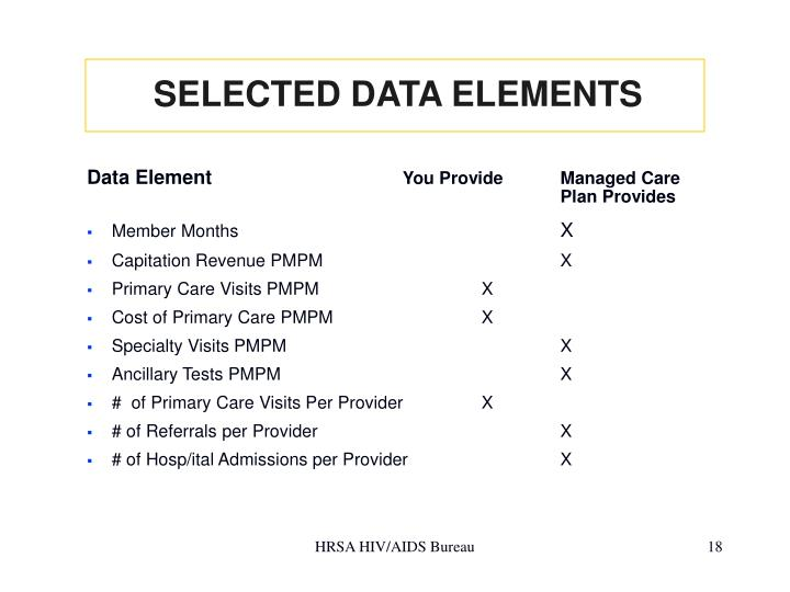 SELECTED DATA ELEMENTS