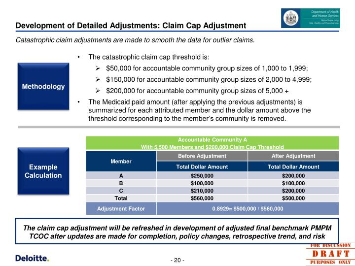 Development of Detailed Adjustments: Claim Cap Adjustment