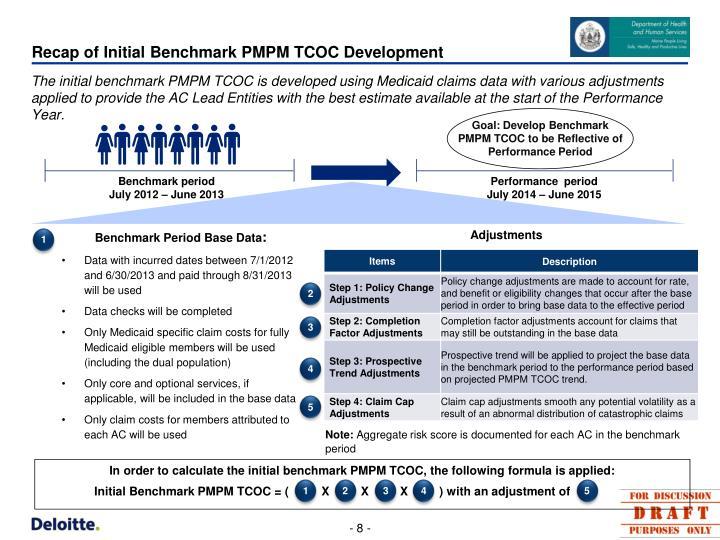 Recap of Initial Benchmark PMPM TCOC Development