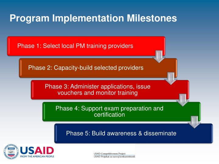 Program Implementation Milestones