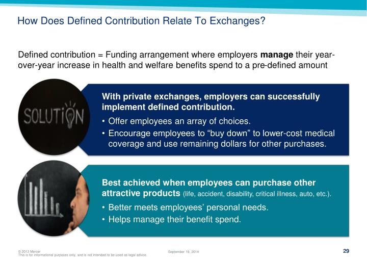 How Does Defined Contribution Relate To Exchanges?