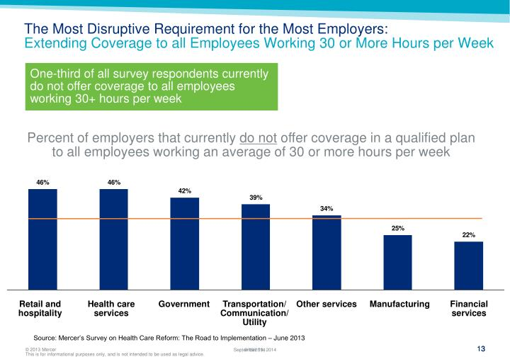 The Most Disruptive Requirement for the Most Employers: