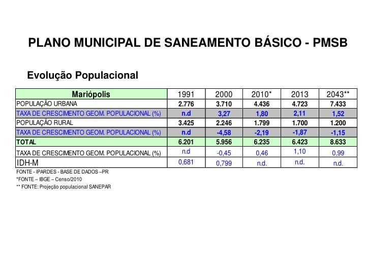 PLANO MUNICIPAL DE SANEAMENTO BÁSICO - PMSB