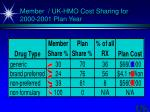 member uk hmo cost sharing for 2000 2001 plan year
