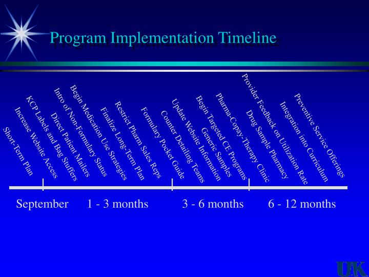 Program Implementation Timeline