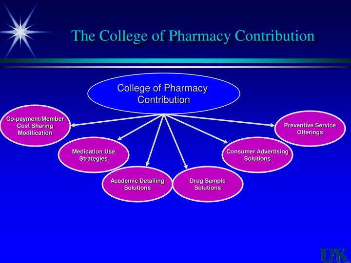 The College of Pharmacy Contribution