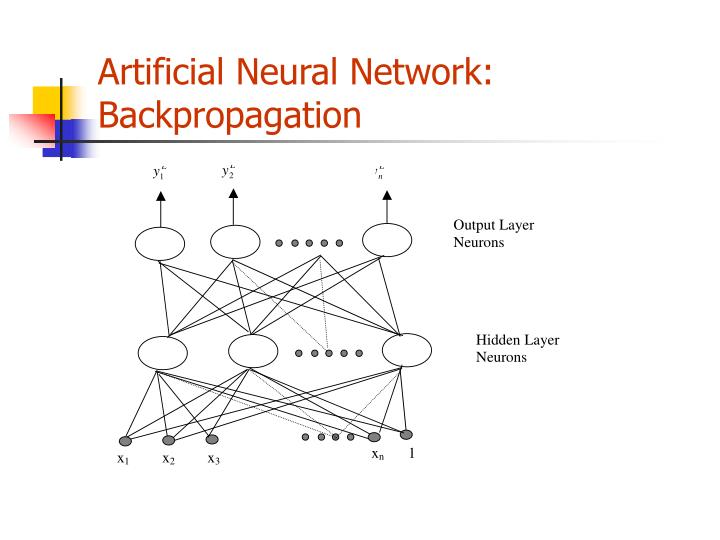 Artificial Neural Network: Backpropagation