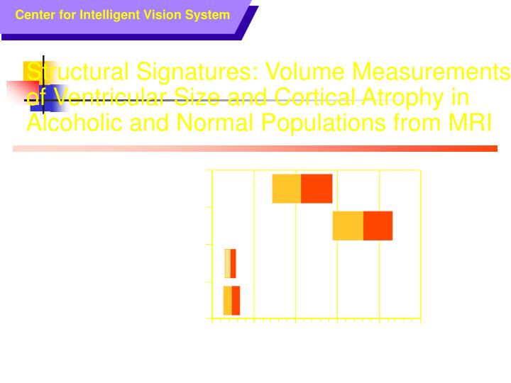 Structural Signatures: Volume Measurements