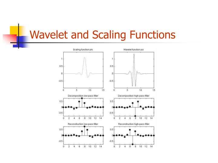 Wavelet and Scaling Functions