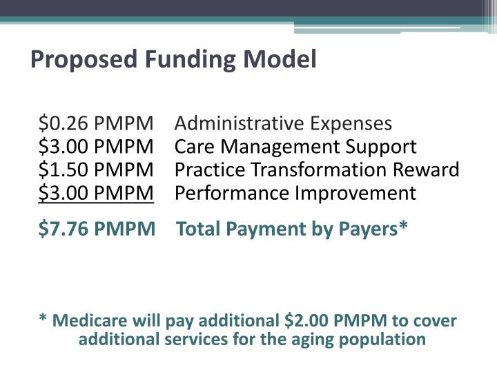 Proposed Funding