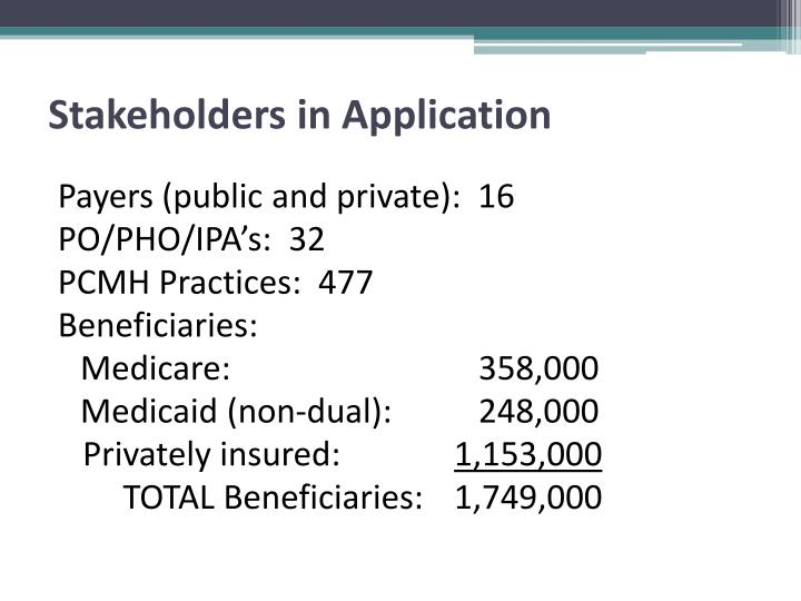 Stakeholders in Application