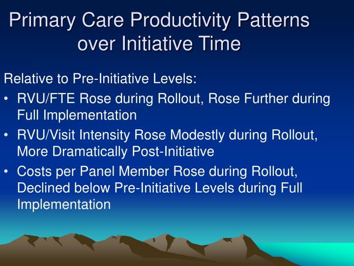 Primary Care Productivity Patterns over Initiative Time