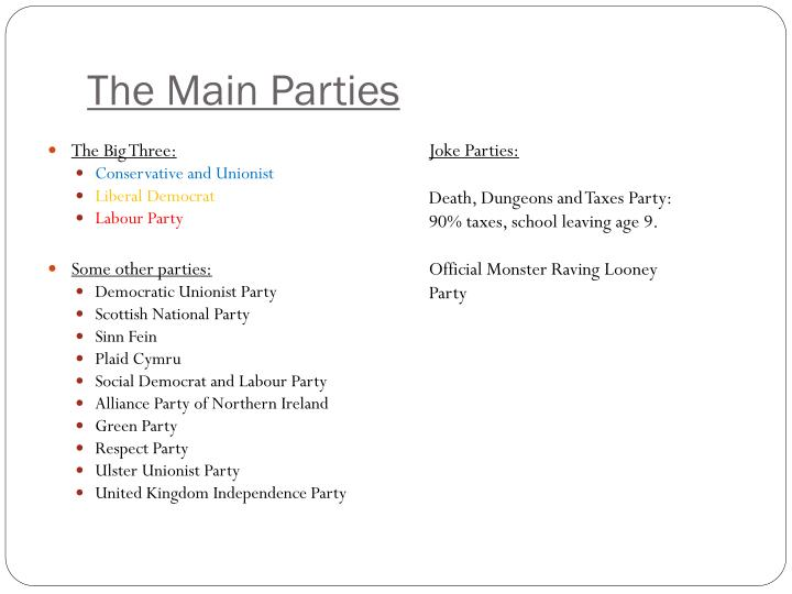The Main Parties