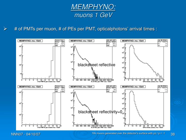 MEMPHYNO: