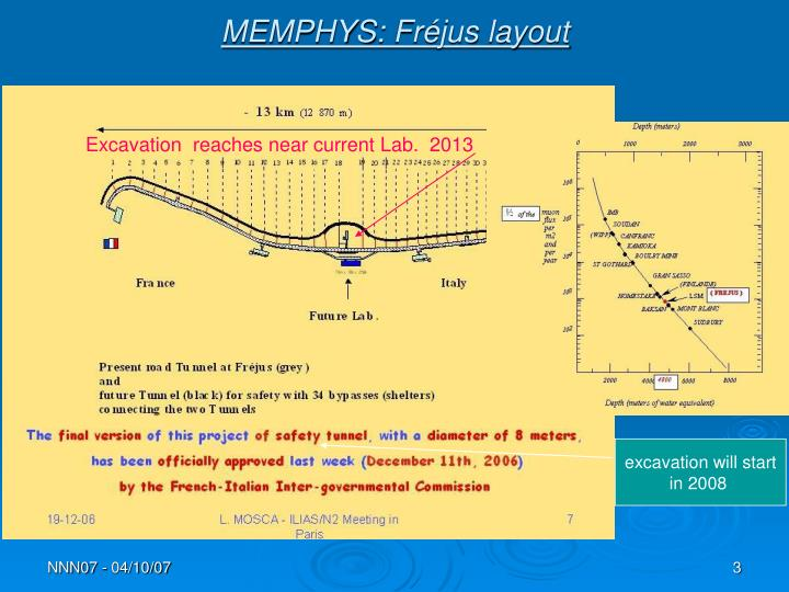 MEMPHYS: