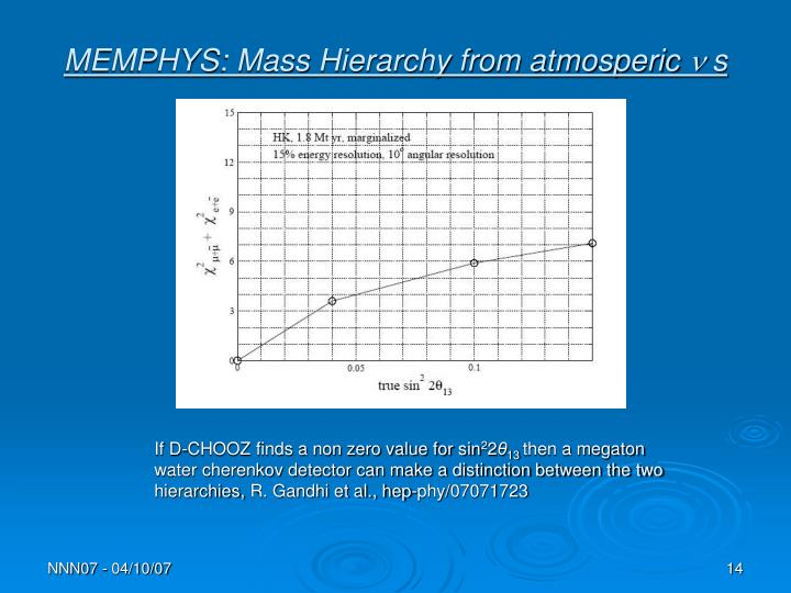 MEMPHYS: Mass Hierarchy from atmosperic