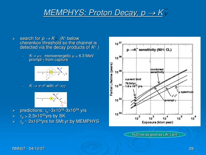 MEMPHYS: Proton Decay,