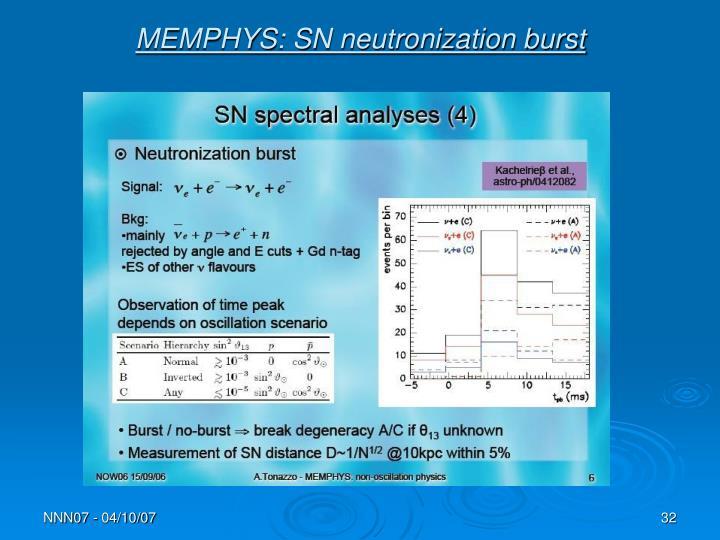 MEMPHYS: SN neutronization burst