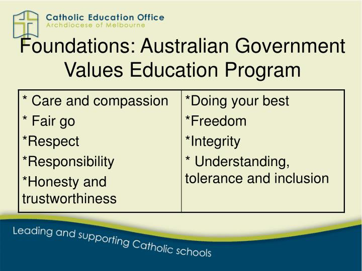 Foundations: Australian Government Values Education Program