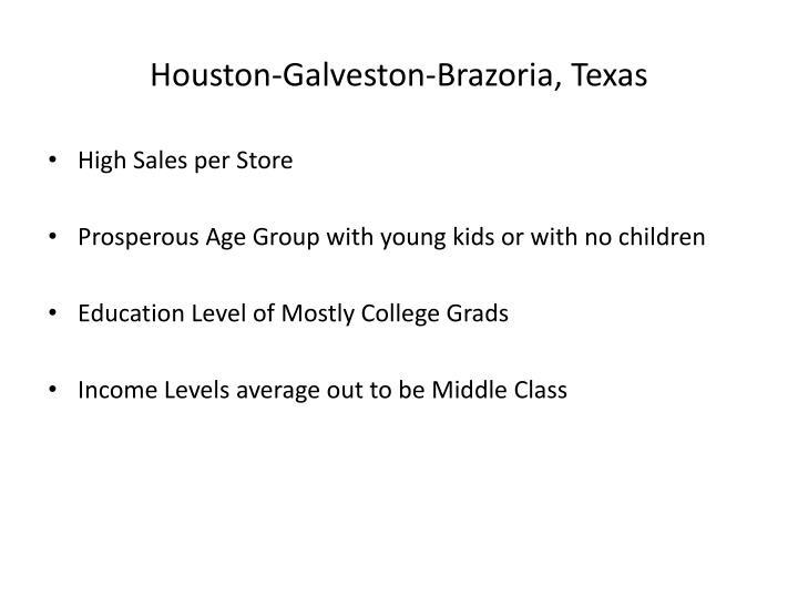 Houston-Galveston-Brazoria, Texas