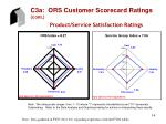 product service satisfaction ratings