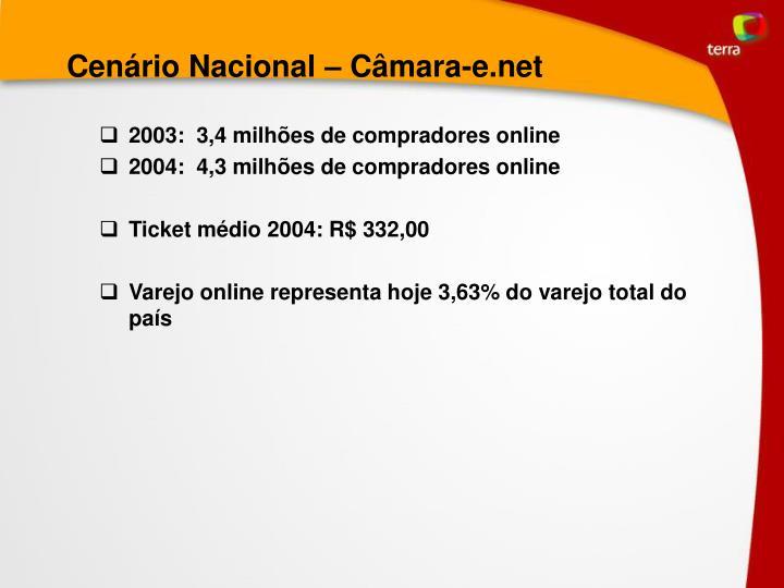Cenário Nacional – Câmara-e.net